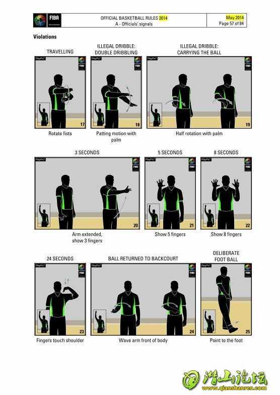 篮球规则手势_毽球主裁判手势一共有多少种